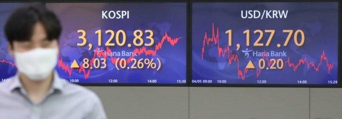 코스피가 전 거래일(3112.80)보다 8.03포인트(0.26%) 오른 3120.83에 마감한 5일 오후 서울 중구 하나은행 딜링룸에서 딜러들이 업무를 보고 있다. /사진=뉴시스