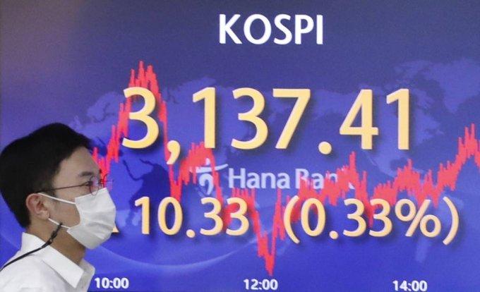 코스피가 전 거래일(3127.08)보다 10.33포인트(0.33%) 오른 3137.41에 장을 마감한 7일 오후 서울 중구 하나은행 딜링룸 전광판에 코스피가 표시되고 있다. 이날 코스닥 지수는 전 거래일(968.63)보다 4.59포인트(%) 오른 973.22에, 원·달러 환율은 전 거래일(1119.6원)보다 3.3원 내린 1116.3원에 마감했다. /사진=뉴시스