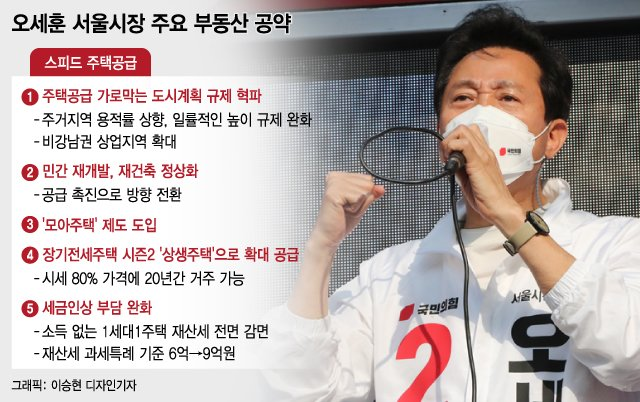 10년 만에 돌아온 오세훈, 서울시 부동산 정책 새판짠다