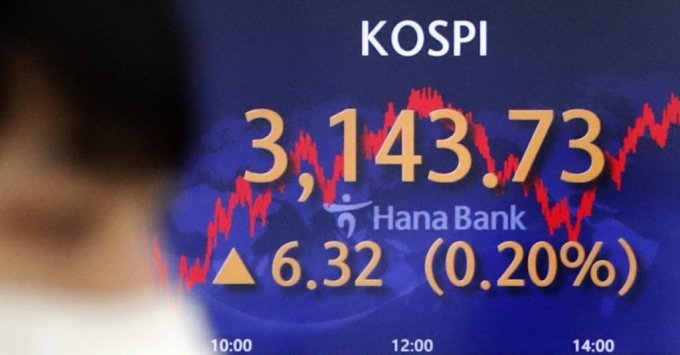 코스피가 전 거래일(3137.41)보다 5.85포인트(0.19%) 오른 3143.26에 장을 마감한 8일 오후 서울 중구 하나은행 딜링룸 전광판에 코스피가 표시되고 있다./사진=뉴시스