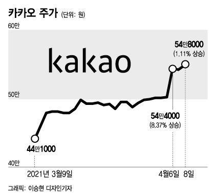 /그래픽=이승현 디자인기자