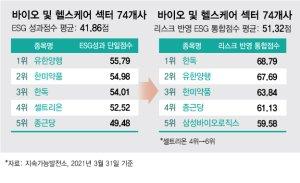 대한민국 상장사 ESG 리스크 대해부