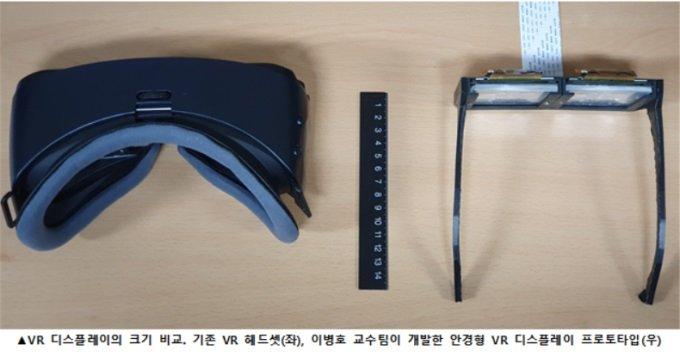 기존 VR 광학계(좌)와 이번 연구에서 제안한 렌즈 배열 VR 광학계(우)의 비교. 2차원 렌즈 배열과 광경로를 접는 시스템을 사용하여 VR 기기 내부에 필요한 공간의 부피를 대폭 줄였다. /사진=서울대학교
