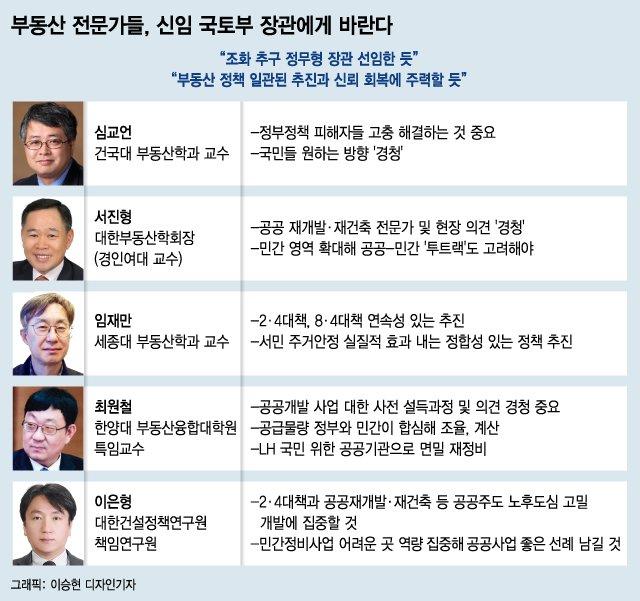 """""""조화 추구 정무형 장관"""" 전문가들, 신임 국토부 장관에 '경청' 주문"""