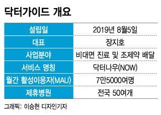 """[유니밸리]""""119 다음은 '닥터나우'…원격의료 시대 이미 열렸다"""""""