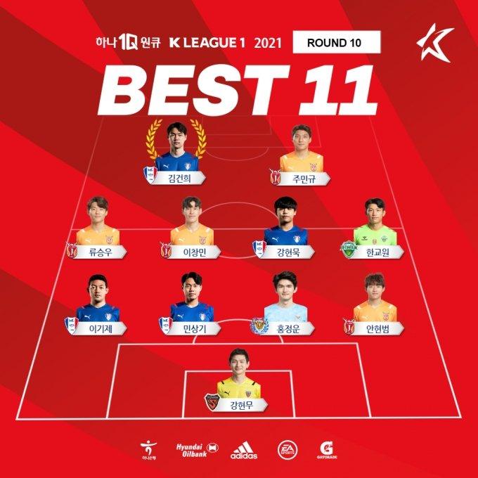 K리그1 10라운드 베스트11. /그래픽=한국프로축구연맹 제공