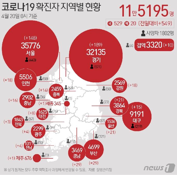 [사진] [그래픽] 코로나19 확진자 지역별 현황(20일)