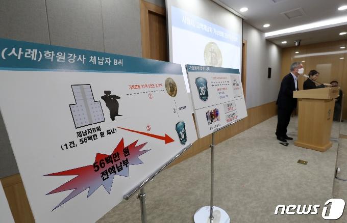 [사진] 서울시, 지자체 최초 고액체납자 가상화폐 압류