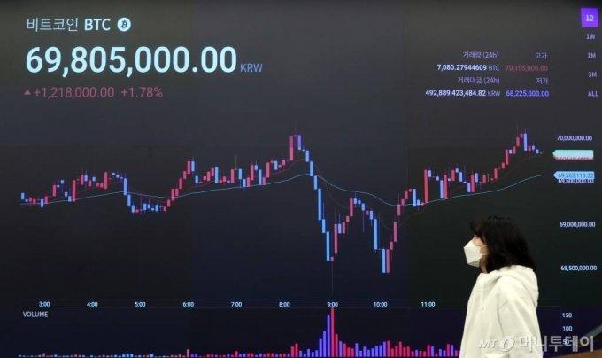 """""""암호화폐만 왜 차별하나"""" 주식과 다른 세금폭탄에 뿔난 투자자들"""