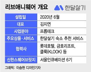 '제주 한 달 살기 49만원' 여행 스타트업의 '코로나 역주행'