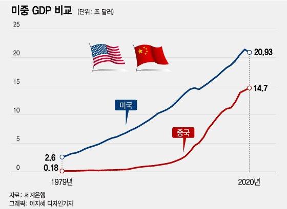 중국은 도대체 언제 붕괴할까? [차이나는 중국]