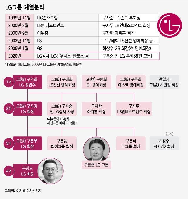 닻올린 LX그룹…'독한 승부사' 구본준, 4년만에 '컴백'