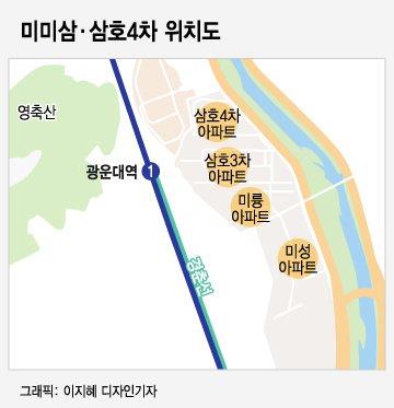 """압·여·목·성 누르니 월계 미미삼 '호가 10억'…""""네고 없어요"""""""