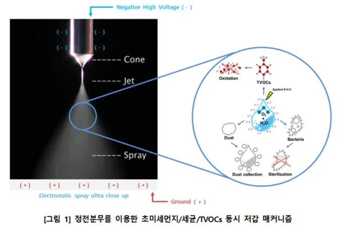 /사진=한국에너지기술연구원