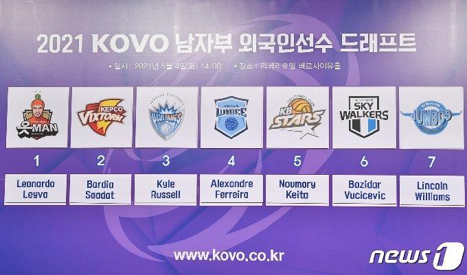 2021 남자부 KOVO 트라이아웃 결과. (한국배구연맹 제공) © 뉴스1