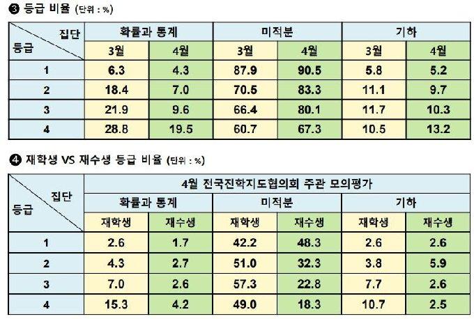 전국진학지도협의회 제공. © 뉴스1