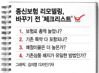 '맞춤형 종신보험 리모델링', 아묻따 갈아탔다간 '낭패'