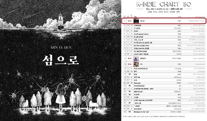 JMG(더블엑스엔터테인먼트), 미러볼뮤직 차트 캡처 © 뉴스1