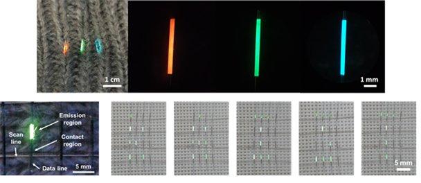 실제 일상복에 위빙된 RGB OLED 전자 섬유 이미지와 RGB OLED 전자 섬유 현미경 이미지 (사진 위). 디스플레이 구동 가능한 주소 지정 체계와 KAIST 문자 디스플레이 이미지 (사진 아래). /사진=카이스트