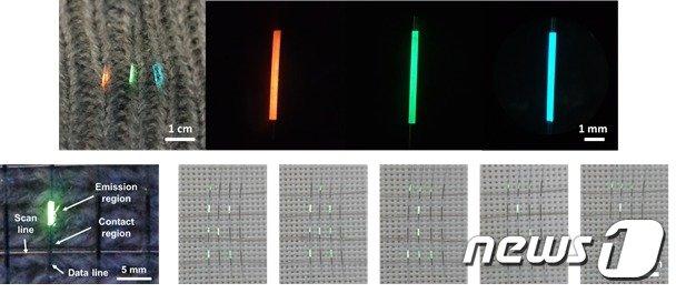 실제 일상복에 위빙된 RGB OLED 전자 섬유 이미지와 RGB OLED 전자 섬유 현미경 이미지 (위) 및 디스플레이 구동 가능한 주소 지정 체계와 KAIST 문자 디스플레이 이미지 (아래)(제공:KAIST) © 뉴스1