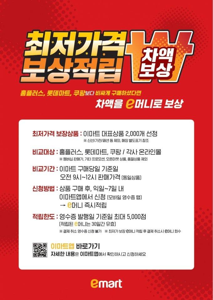 """""""쿠팡보다 저렴하게""""…이마트, '최저가격 보상제' 상품 2000개로 확대"""