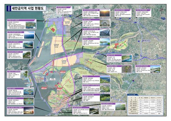 부안군, 새만금개발청 개발투자형 발전사업 공모개시 '환영'