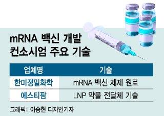 """[단독]'K-바이오 연합군' 진용 짜였다 """"우리 손으로 mRNA 백신 개발"""""""
