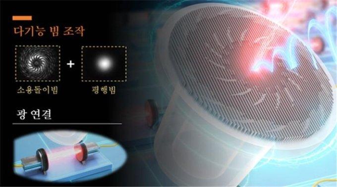 광운대 이상신 교수팀, 초소형 다기능 광섬유 메타팁 기술 개발