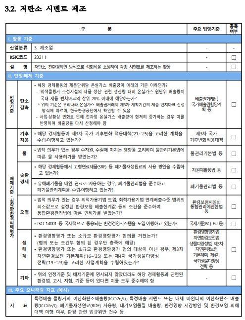 K택소노미(한국형 녹색분류체계) 초안에서 소개한 시멘트 제조업 관련 녹색기준