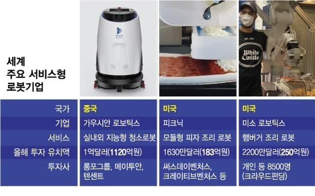 초고령화 사회 대비, 10년 전부터 돌봄로봇 키운 日…갈 길 먼 韓