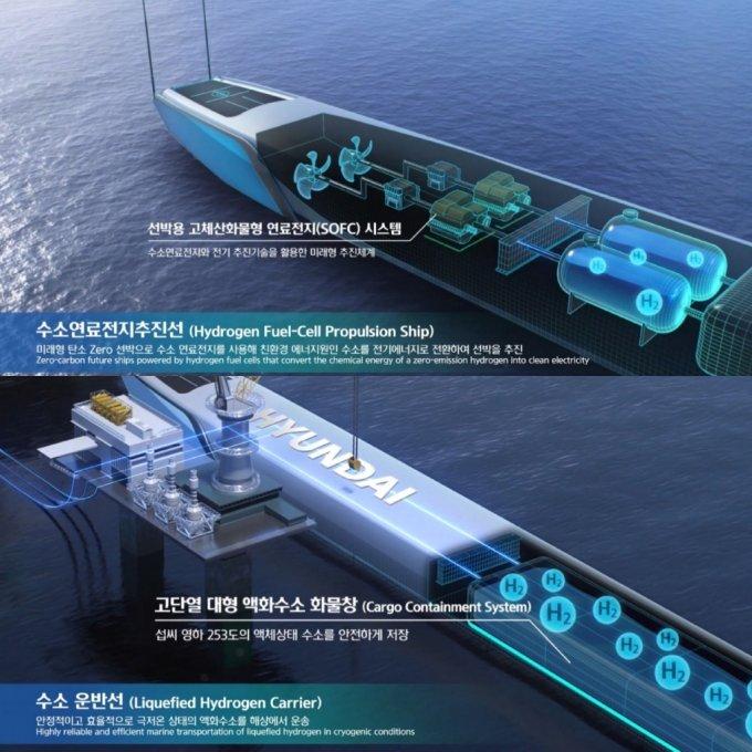 한국조선해양이 개발 중인 수소선박/사진=현대중공업 유튜브 캡처