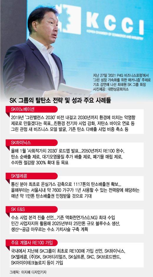 """""""무슨소리냐""""던 최태원, 엑손·더치셸 무릎 꿇을 때 빛난 '선구안'"""