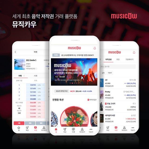 '롤린' 저작권 5개월새 22배↑···MZ세대 사로잡은 新투자처[이노머니]