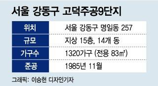 """고덕주공9단지 정밀안전진단 탈락...""""납득 못해"""" 주민들 충격"""