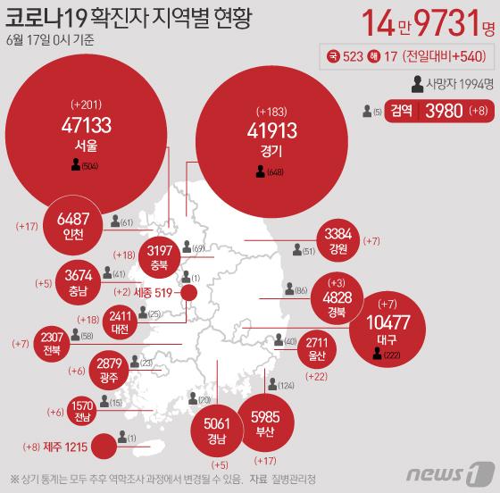 전남 여수서 중학생 확진…골프 강사 '연쇄 감염'
