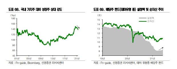 올 상반기 국내 펀드시장 11.2% 성장..2008년 이후 최고