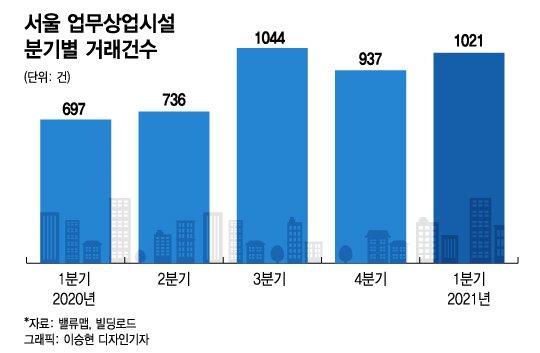 비·김태희·전지현도 '꼬마빌딩' 팔았다…상가투자 끝물?