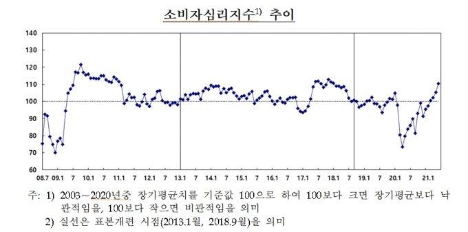 /사진=한국은행