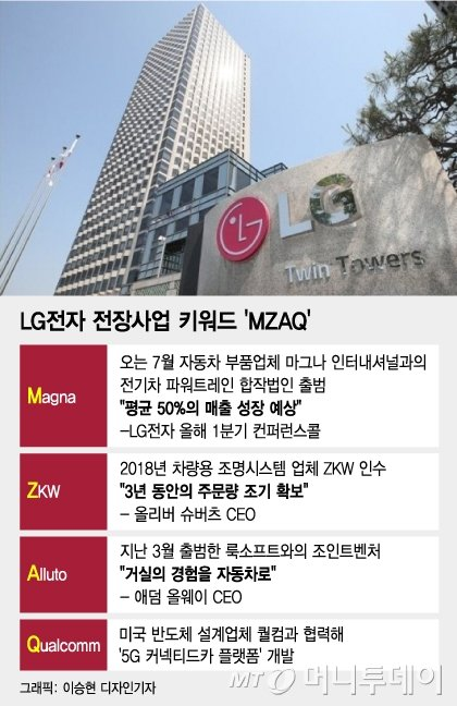"""""""보수적인 LG가…상상 못한 혁신"""" 구광모의 3년 성과들"""
