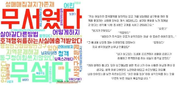 대전역 성매매 집결지에 대한 시민 인식조사 키워드 (대전시민연대 제공) ©뉴스1