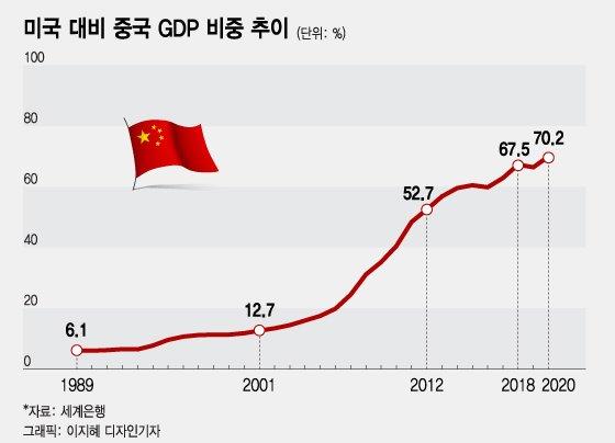 """""""공산당 100주년"""" 中은 축제 분위기…공산당, 왜 안 무너질까"""