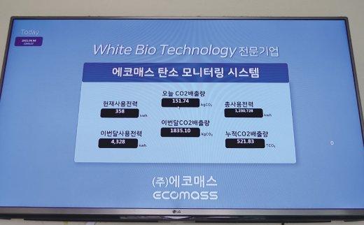 탄소모니터링시스템/사진제공=에코매스