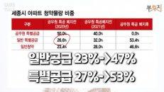 서울 살고 청약가점 낮아도 GO…공무원 뺀 세종 '로또 분양' [부릿지]
