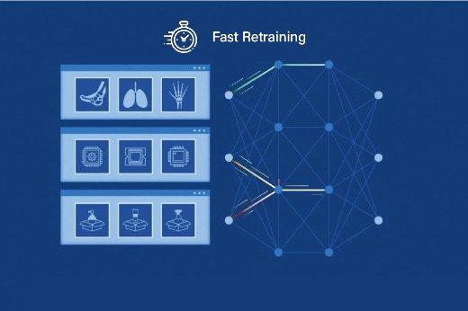 2.3 버전에서 추가되는 빠른 재학습(Fast Retraining) 기능/사진제공=뉴로클