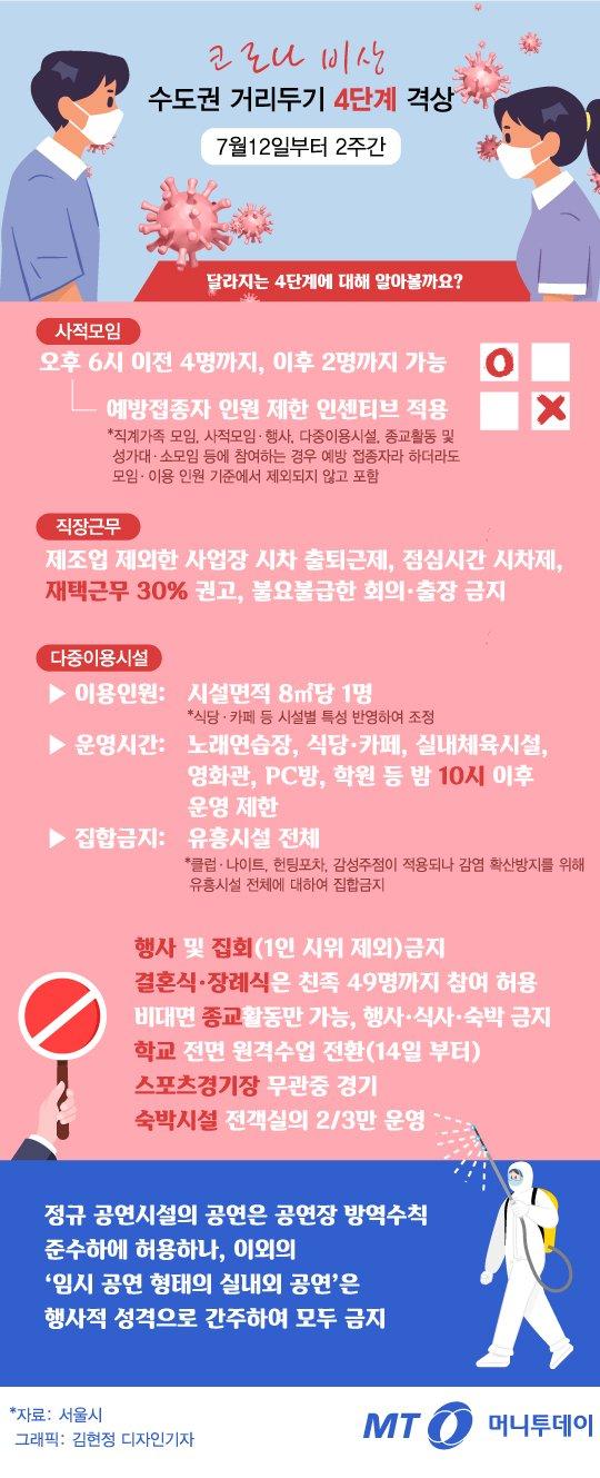 /그래픽: 김현정 디자인기자