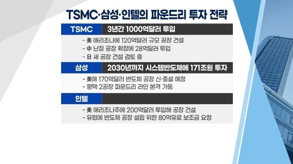 [투자뉴스7] 악재 vs. 호재 팽팽 삼성전자 버리고 장비株로 환승할까?