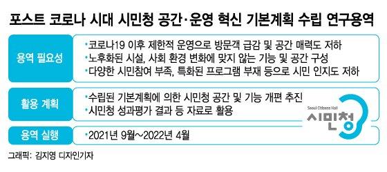 코로나로 애물단지 '서울 시민청'...오세훈, 어떤 색 입힐까