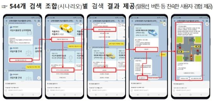 제공=손보협회