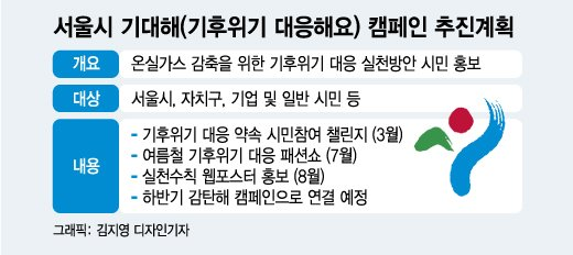 """""""일상에서 탄소중립 어떻게 실천할까?""""…서울시 시민참여 실천수칙 마련"""
