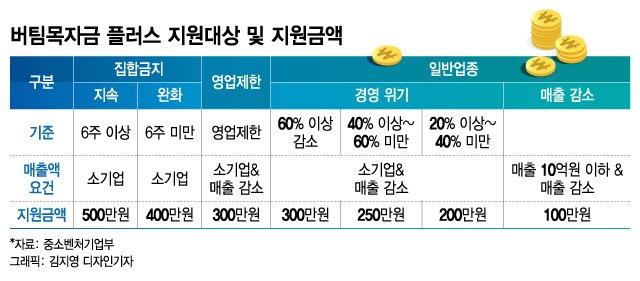 그래픽=김지영 디자인기자.